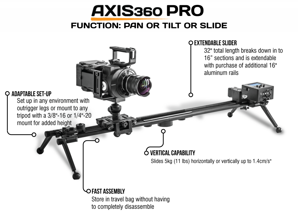 Axis360Pro