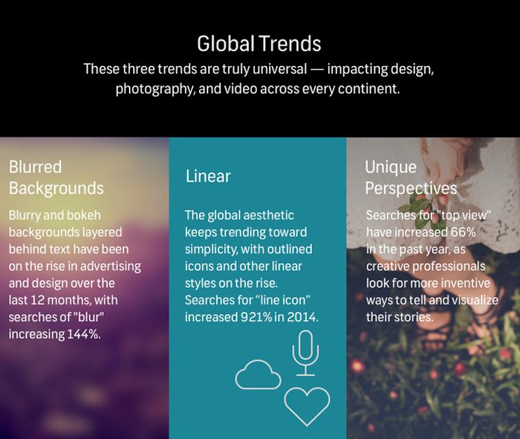 creativeTrendsGlobal02