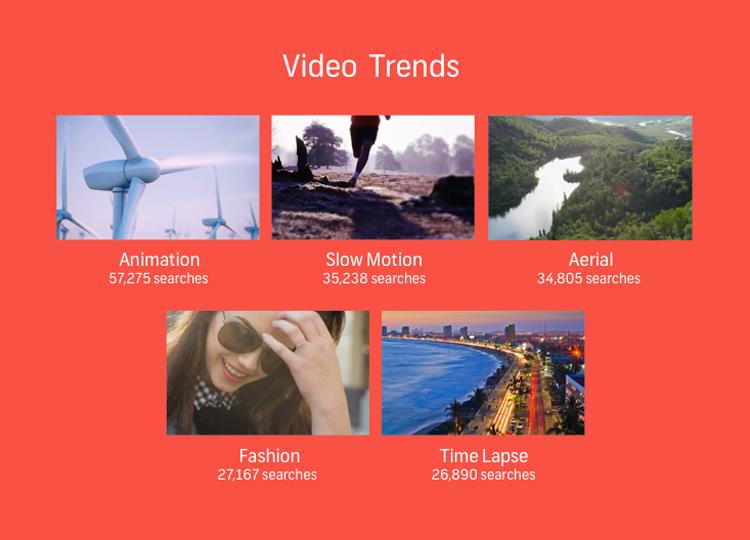 creativeTrendsGlobal05