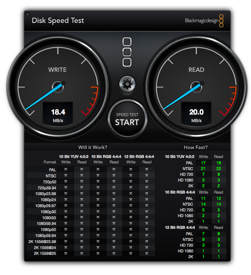 Eyefi Mobi Pro Speed Test
