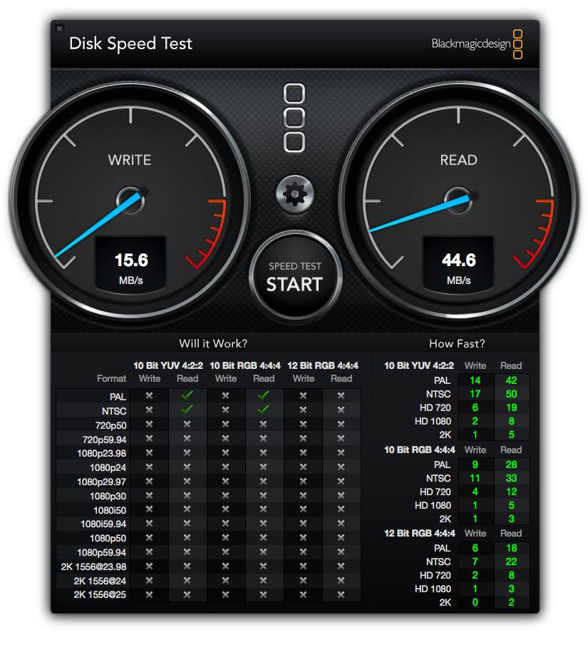 Sandisk 128gb microSD in Lexar Hub
