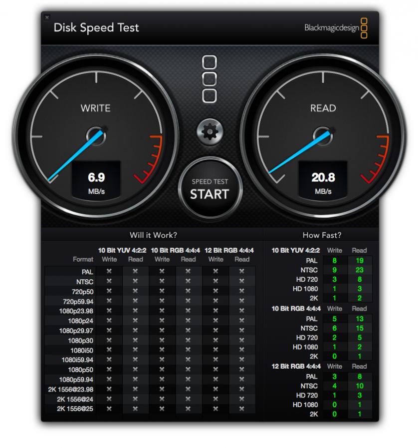 Sandisk 128gb microSD in SD Reader