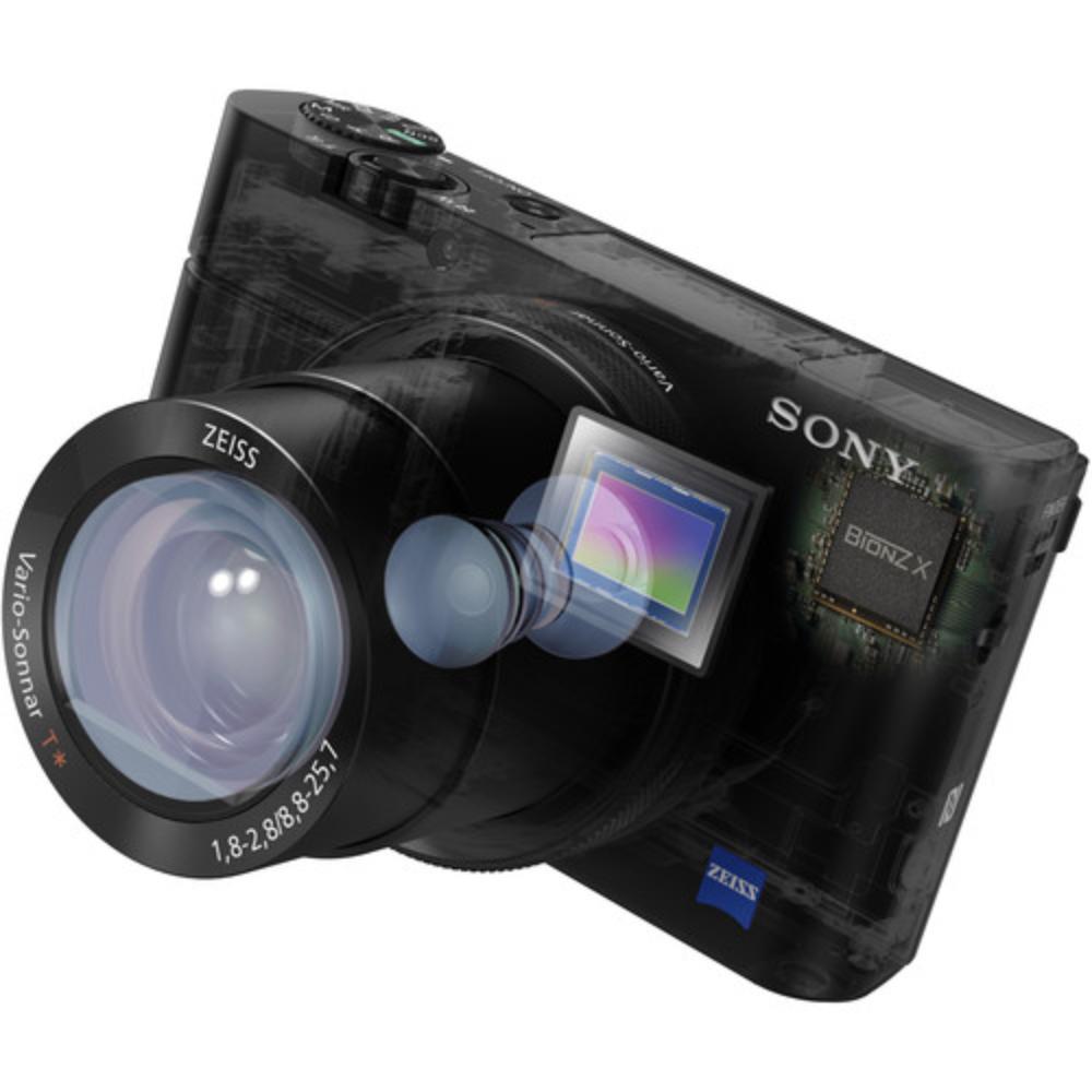 Sony RX Sensor