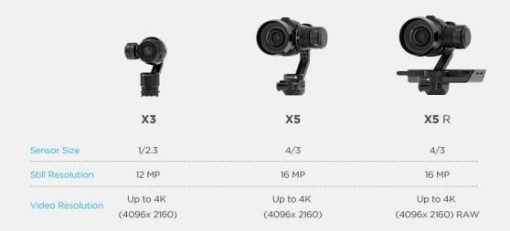 DJI X3 X5 X5R