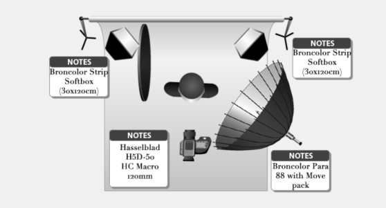 Yulia Gorbechenko Broncolor Gen NEXT lighting diagram