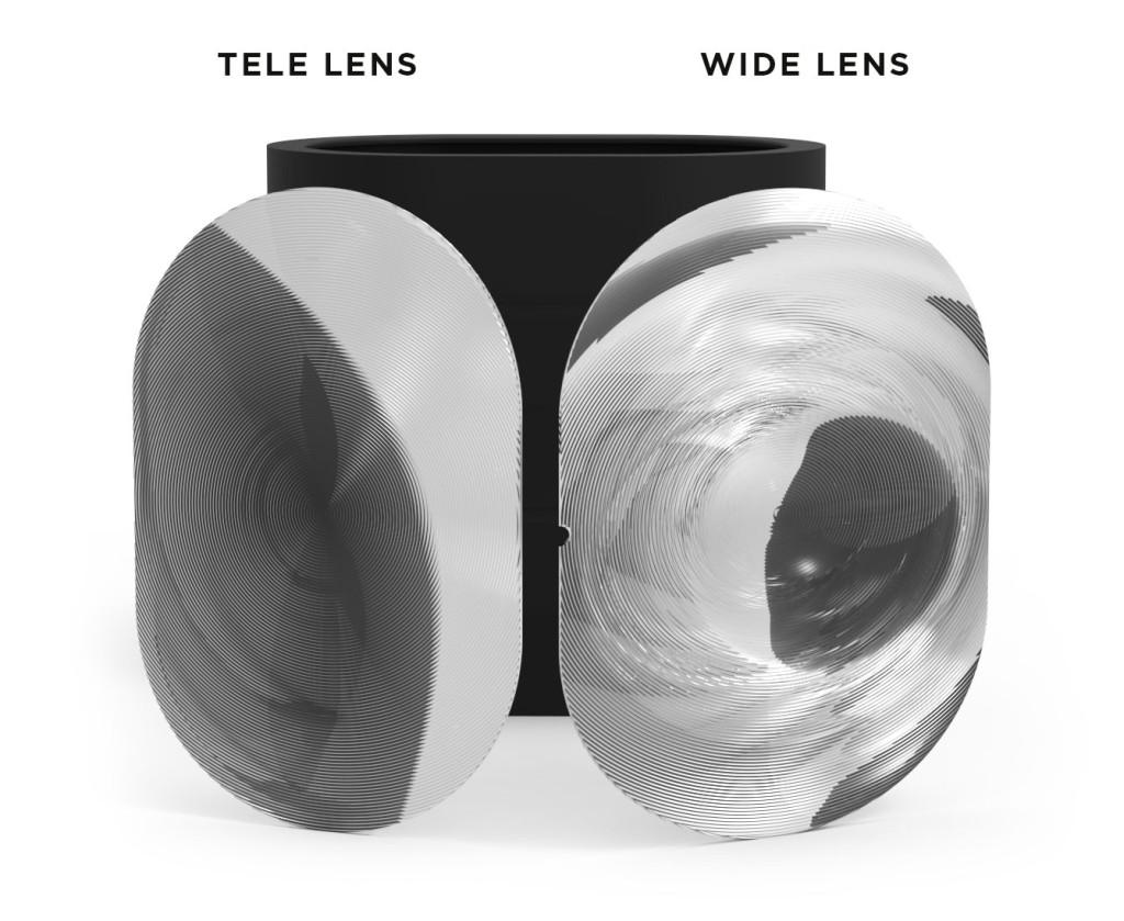 MagBeam Lenses
