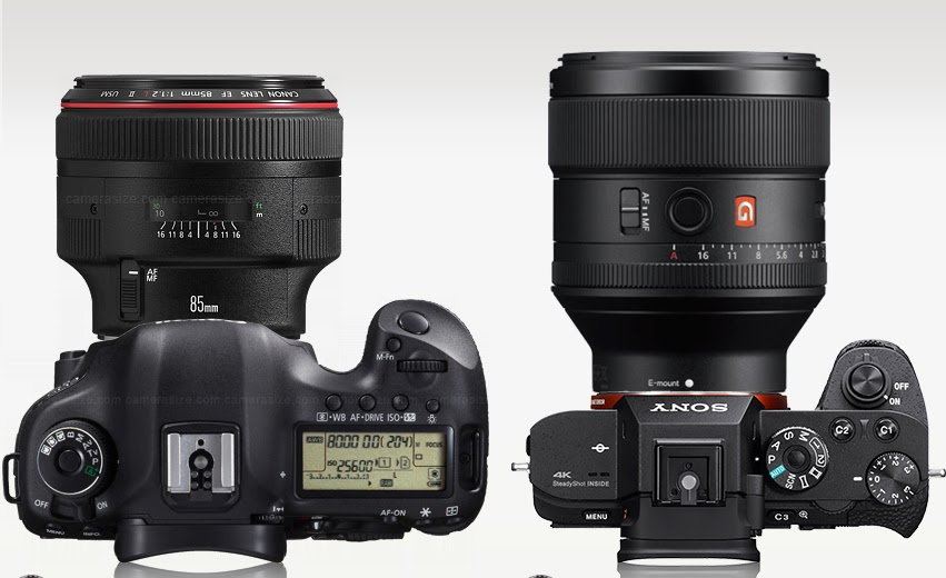 Canon5DIIIvsSonya7RII_85mm_fast_sizecomparison