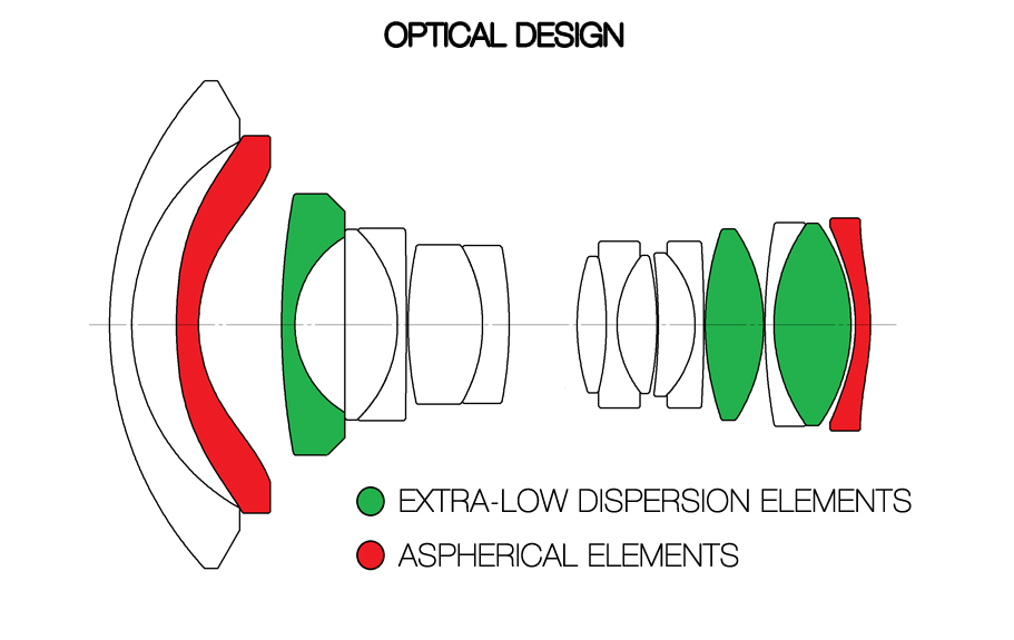 OpticalDesign