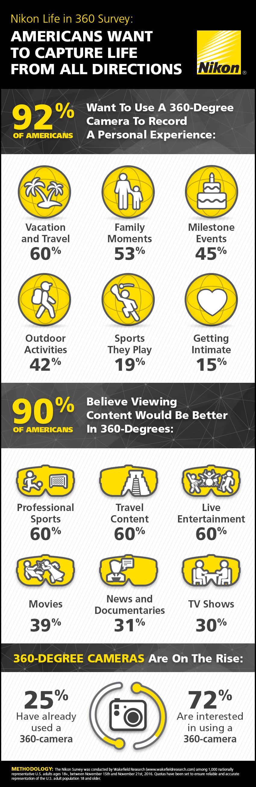 360_infographic_fv