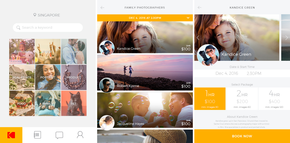 Kodak's Kodakit Appears to be 'Uber-izing' Photography the Right Way